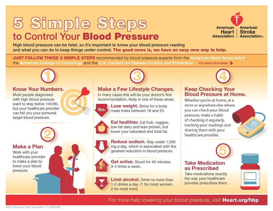 What can u do to help with lower blood pressure