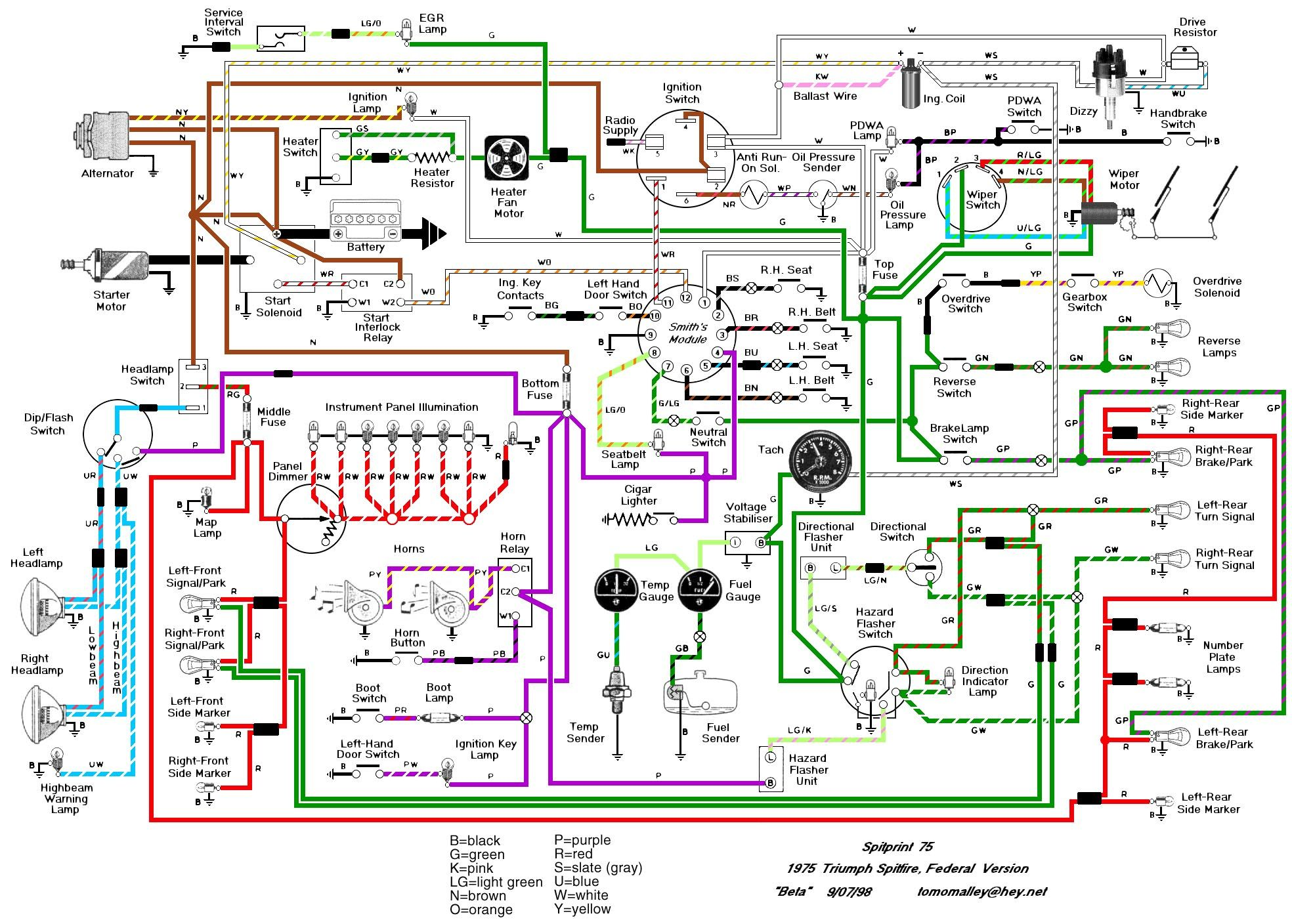 tr4a wiring diagram wiring diagram for you triumph  [ 1968 x 1408 Pixel ]