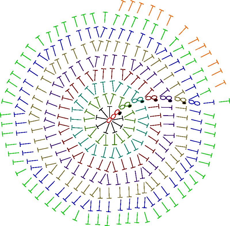 Patrón de ganchillo gorro espiral | Gorros Tejidos (con patrón ...