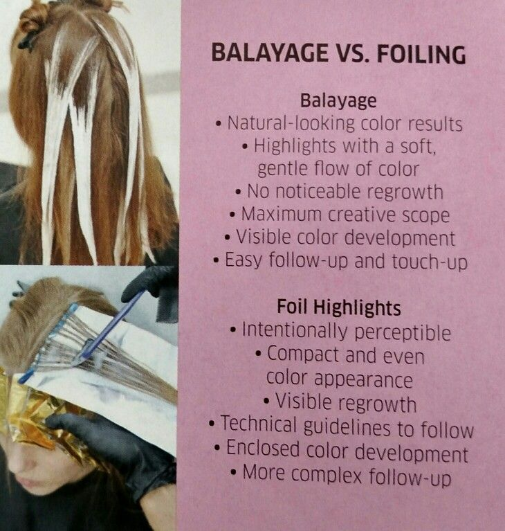 Wella initiatives on balayage vs foiling laurenhileshair wella initiatives on balayage vs foiling pmusecretfo Images