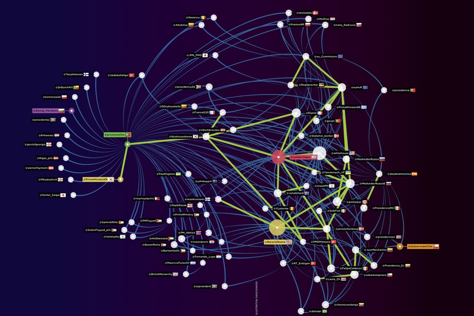 Gallery: Infographic: The map of international diplomacy (according ...