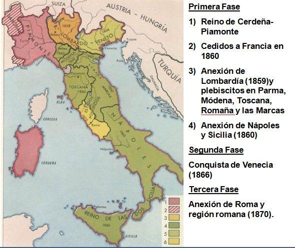 Blog De Historia Del Mundo Contemporaneo Proceso De La Unificacion De Italia Unificacion De Italia Historia Del Mundo Historia