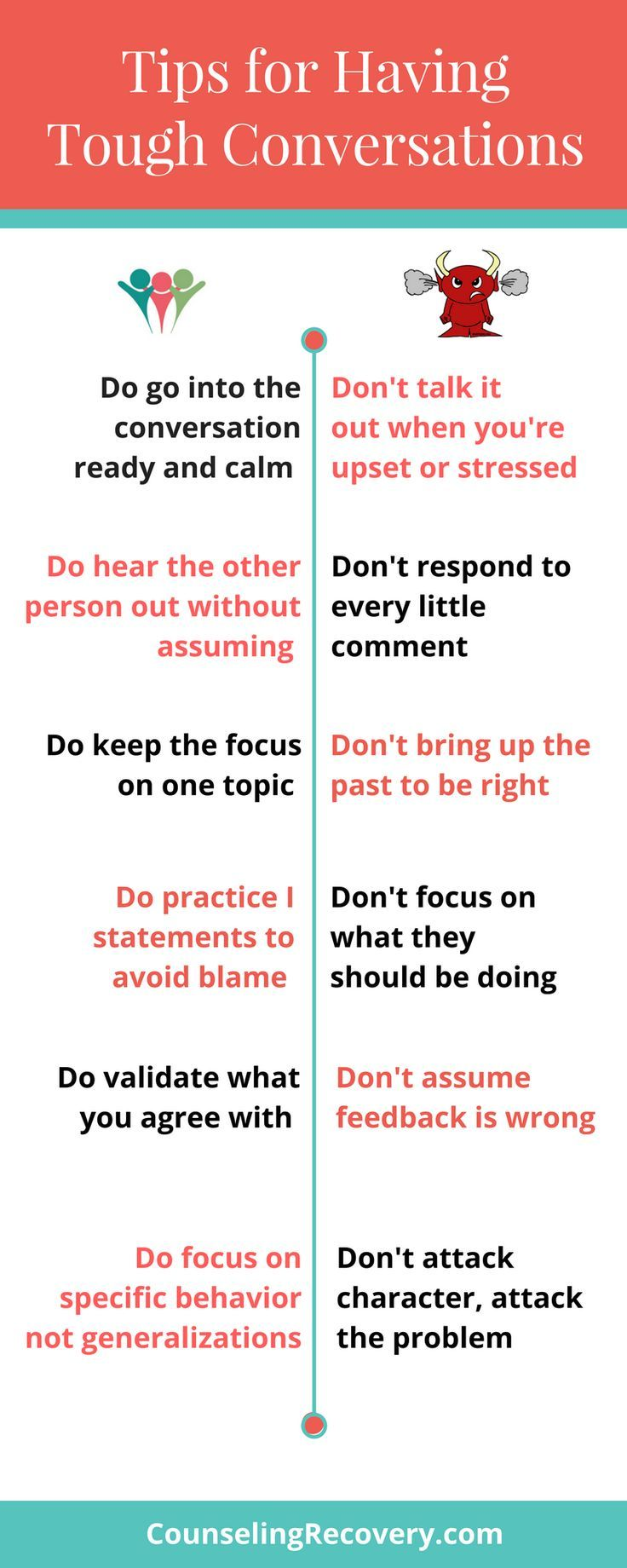 4 Steps for Effective Communication When Tough Conversations Arise ...