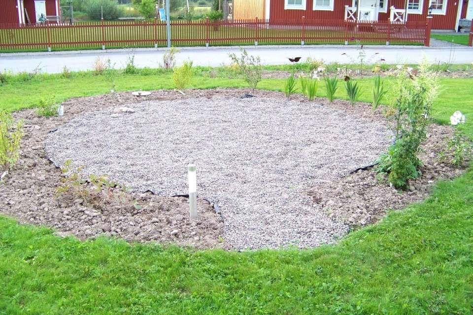 15 Sitzplatz Garten Kies Sitzplatz Im Garten Garten Gartensitzplatz