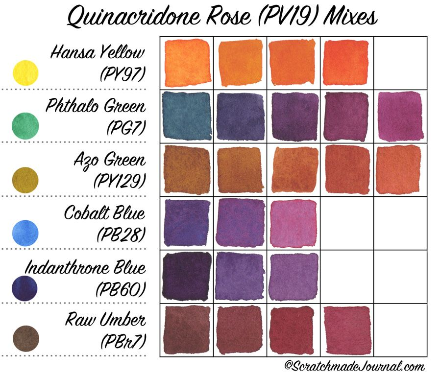Watercolor Comparison Quinacridone Rose Pv19 Plus A Mixing