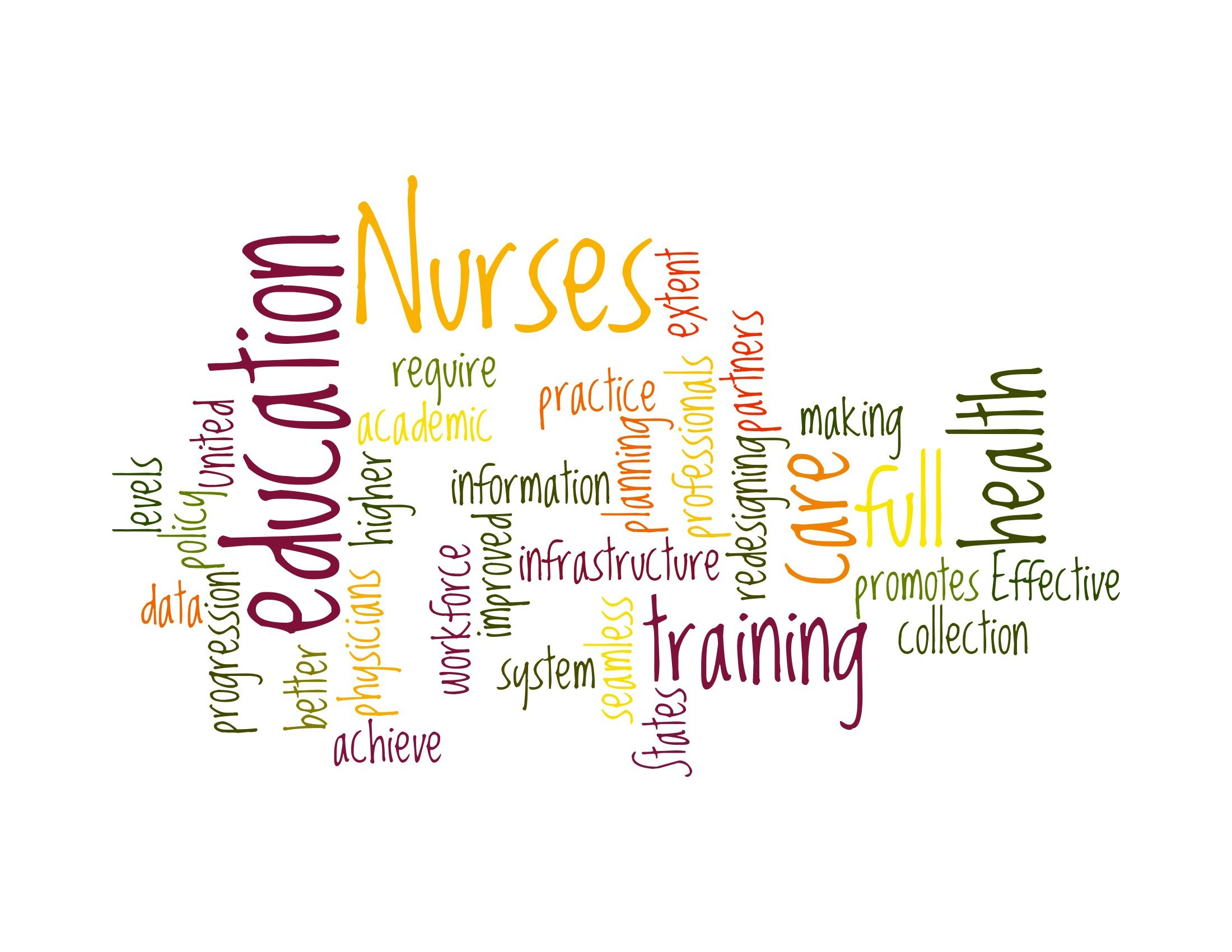 Patient Safety For Nursing Students