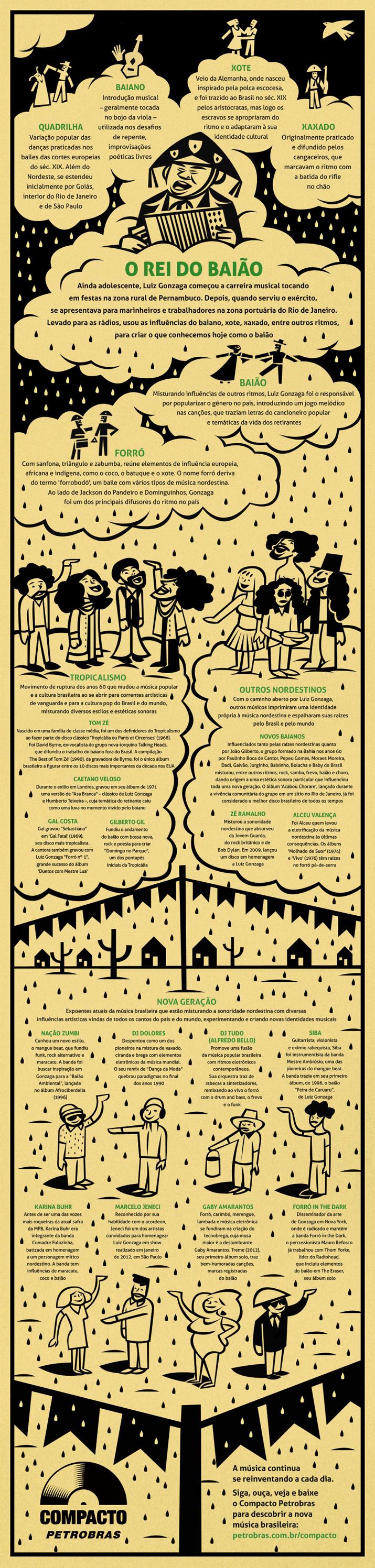 Para Homenagear O Nosso Rei Do Baiao Preparamos Um Infografico