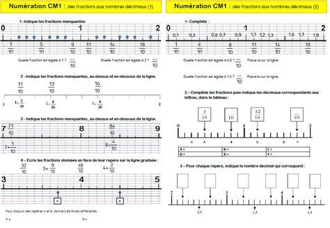 Des fractions aux nombres décimaux : découverte CM1 | MA MAITRESSE DE CM1-CM2