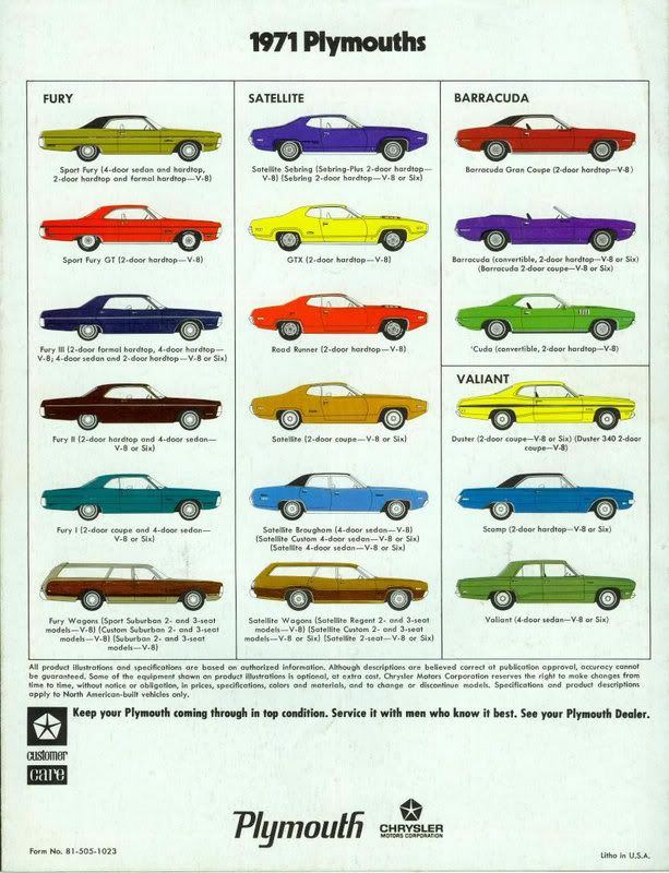 Dodge High Impact Colors 1971 Mopar Paint Colors Pintura De Autos Automoviles Coches Clasicos