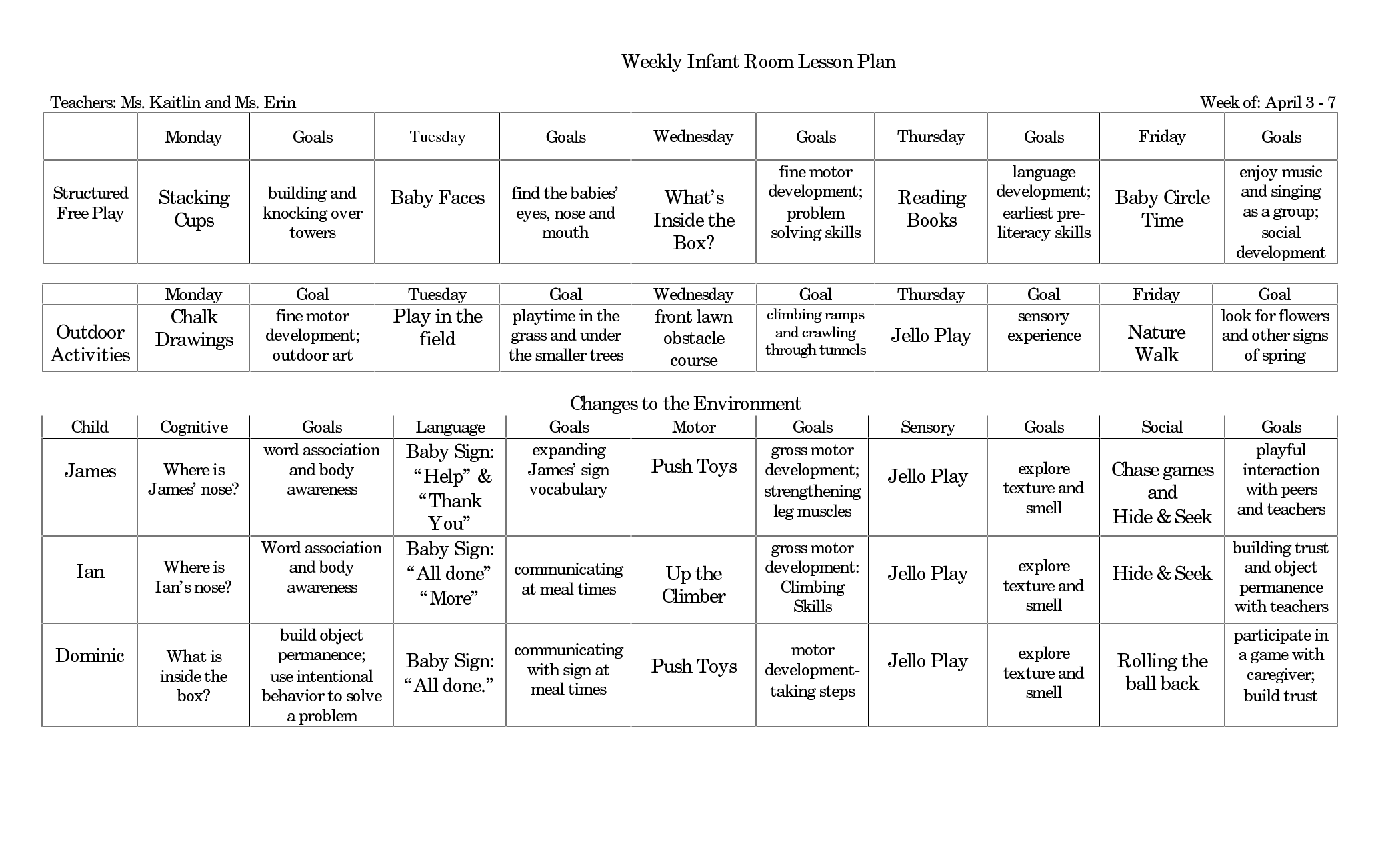 Blank Lesson Plan Template  Infants  Sample Weekly Lesson Plan