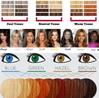 Best Hair Color For Your Skin Tone Skin Tone Hair Color Hair Color Chart Tone Hair