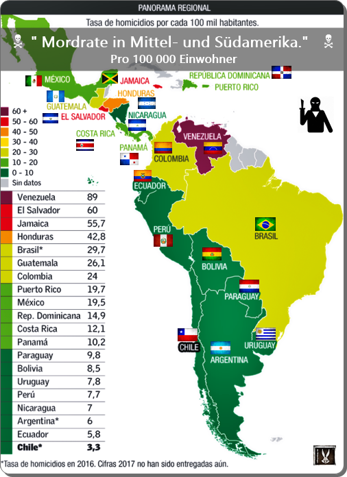 Die Mordrate in Mittel- und Südamerika. Platz ein belegte 2016/2017 ...