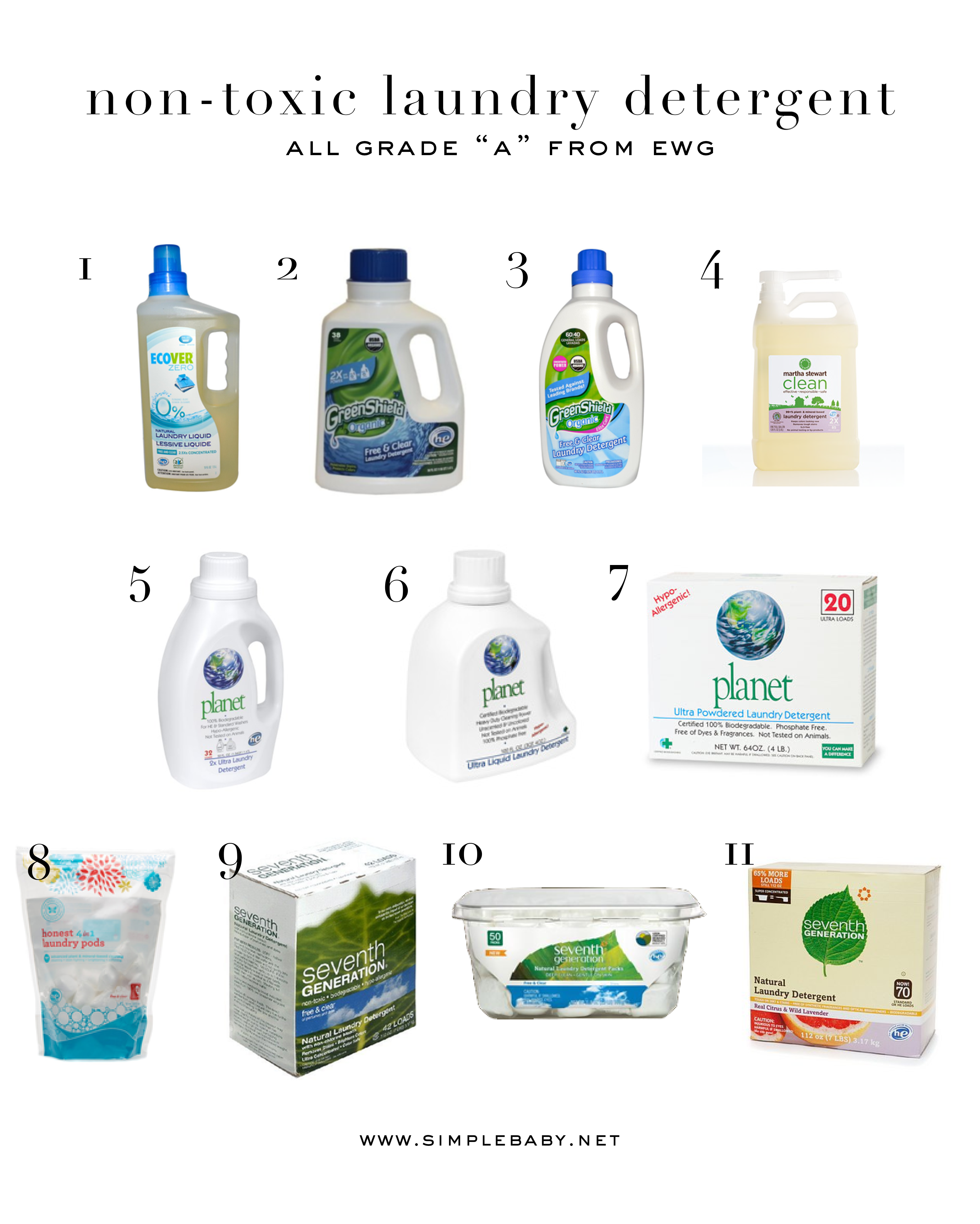 If You Are Looking To Reduce Toxins In Your Home Your Laundry Detergent Is A Great Effective And Really Easy Place To Start Most Babe Preparation Best
