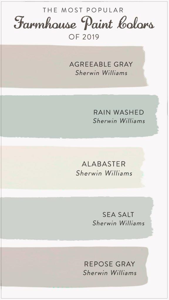 The Most Popular Farmhouse Paint Colors of 2020 - Decor Steals Blog