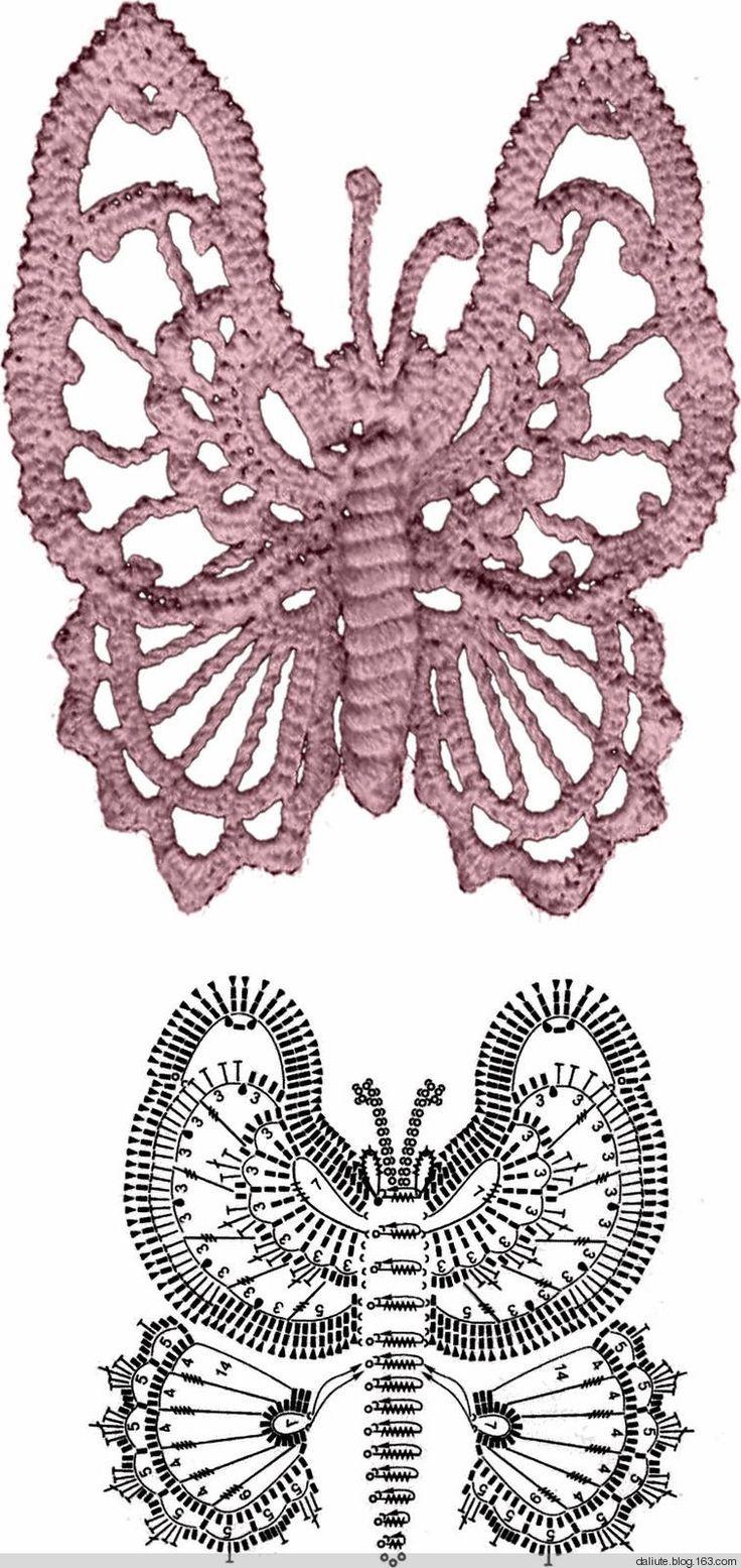 Resultado de imagen para crochet irlandes pinterest irish ...