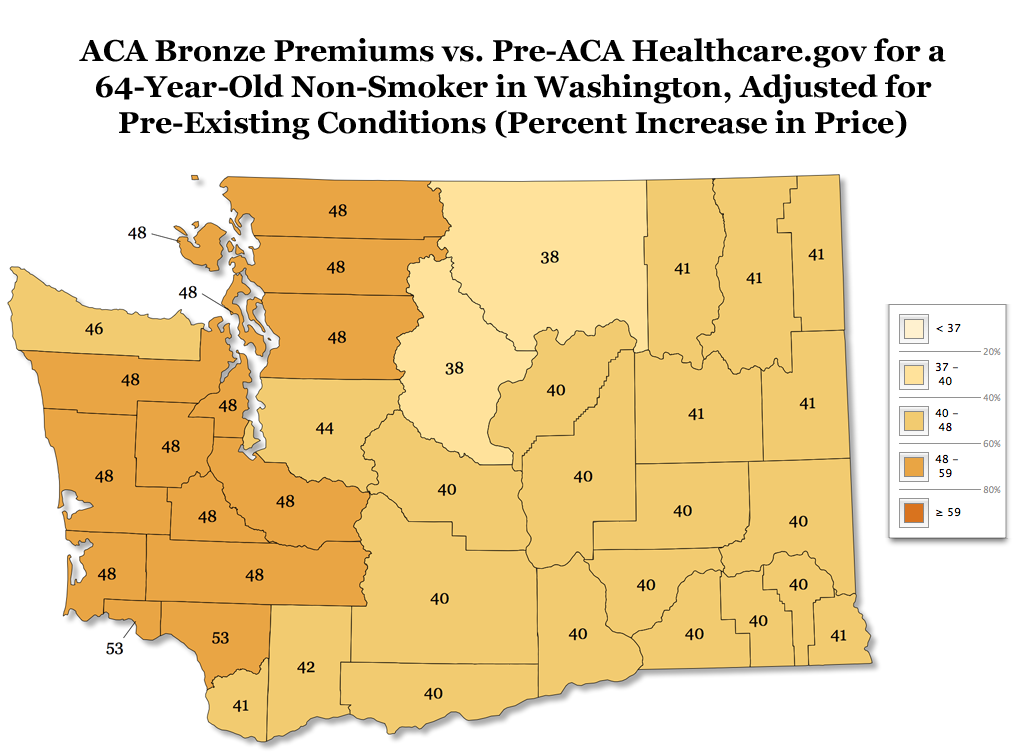 Even In Over Regulated Washington State Obamacare Will Increase