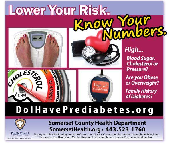 doihaveprediabetes org