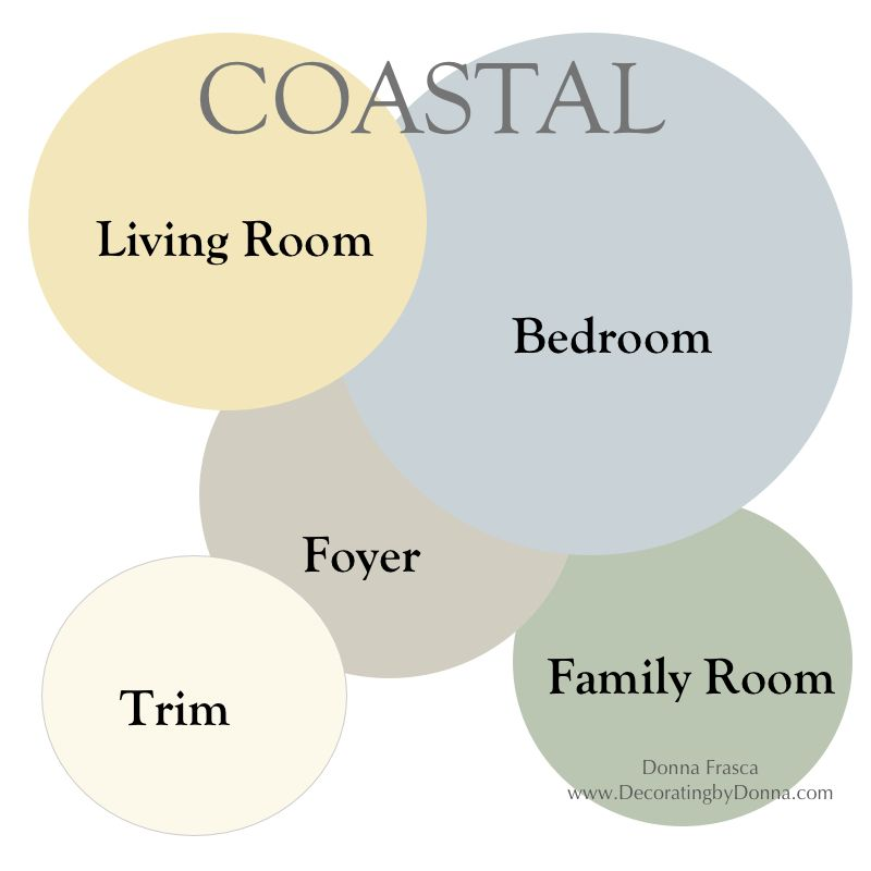 the best benjamin moore coastal colors for your home on valspar virtual paint a room id=82976