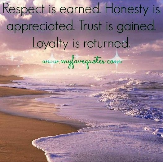 """Honesty Quotes Images and Pictures 