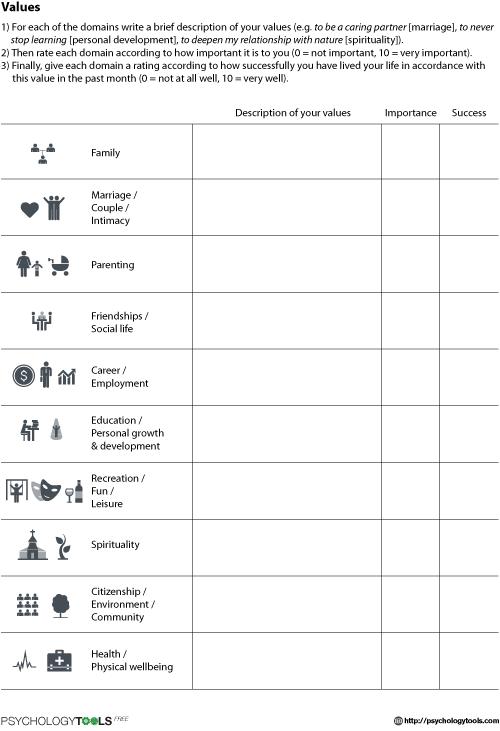 Values Worksheet Psychology Tools Borderline Personality