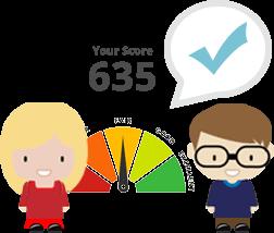 Uk Credit Ratings Credit Report Credit Score Credit Profile And Monitoring With Images Credit Score Credit Score Range Check Credit Score