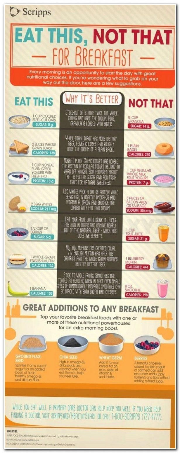 #loseweightquick #breakfast #nutrition #exercises #exercise #fitness #calorie #contain #routine #wor...