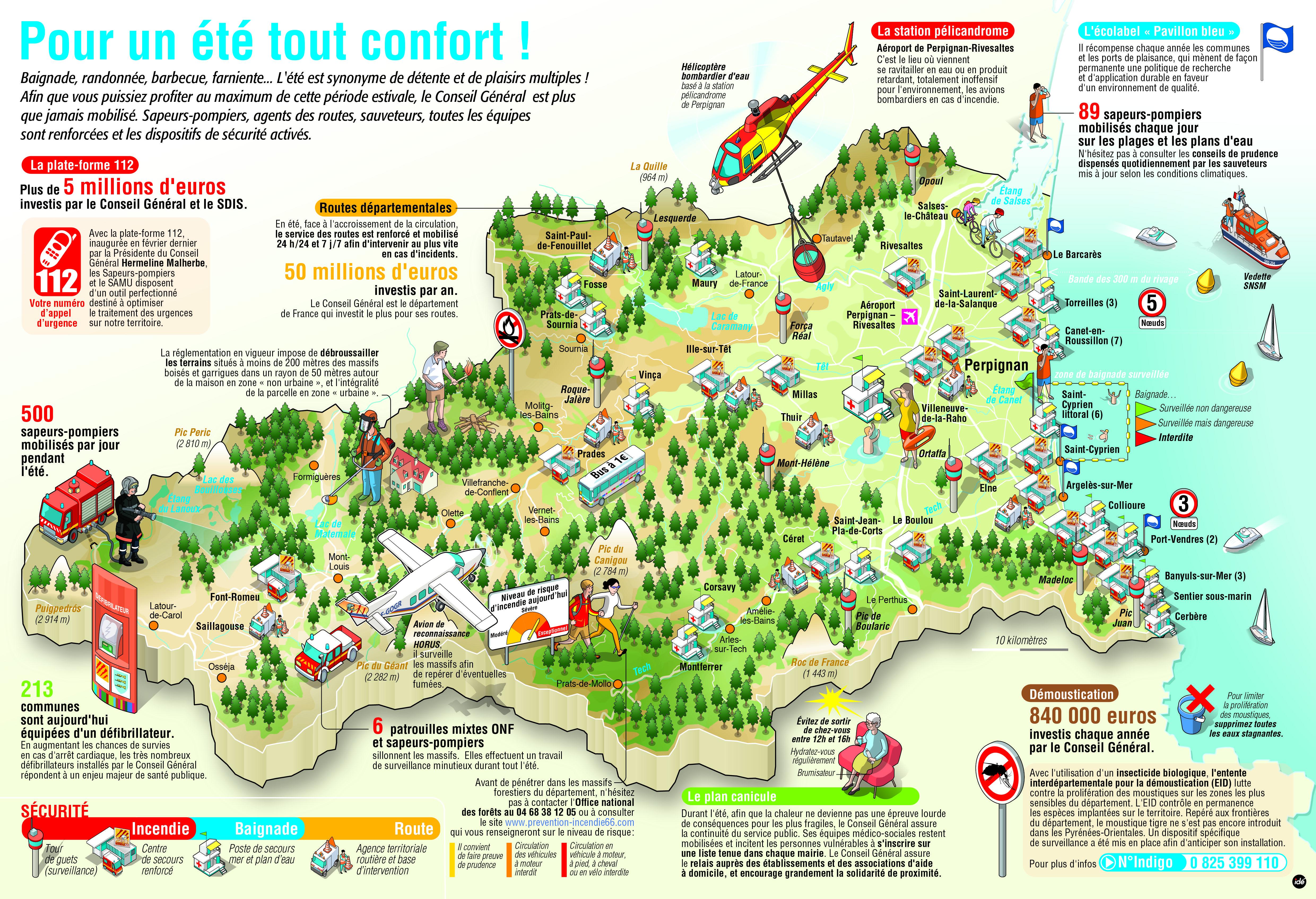 Pour Un Ete Tout Confort Conseil General Des Pyrenees Orientales