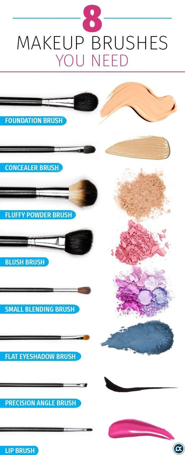 This makeup brushes guide will make sure you have