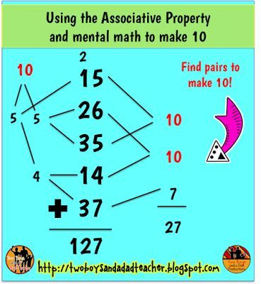 Math Tip Monday October: Addition and Subtraction Facts Grade 3 ...
