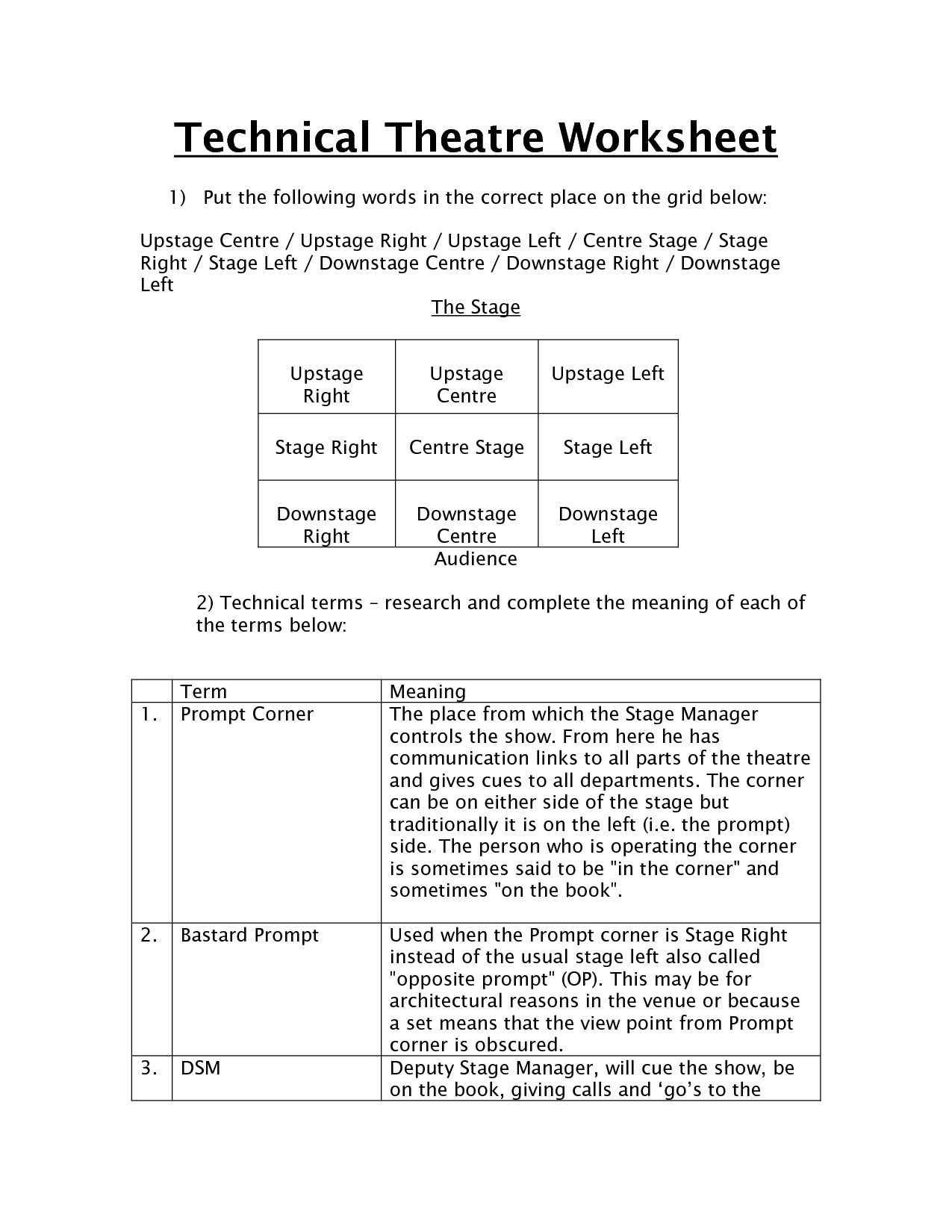 Uncategorized Drama Worksheets makeup for theatre worksheet google search hairmakeup drama class