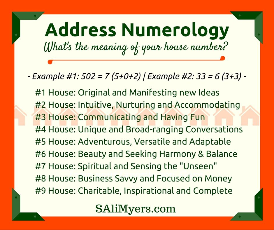 House Number Numerology Meanings - S  Ali Myers | SAliMyers