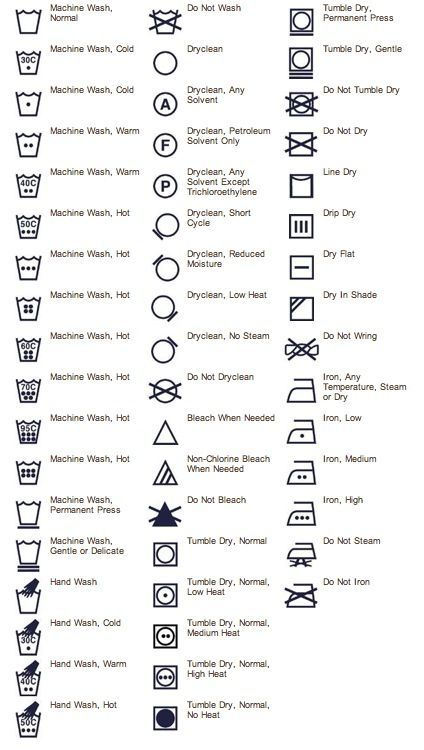 decipher the washing instruction icons on your clothing tags this