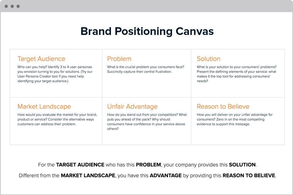 Brand Positioning Canvas Template And Examples