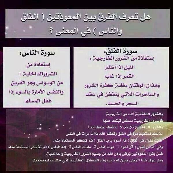 Desertrose Aayat Bayinat Islam Facts Quran Tafseer Islam And Science