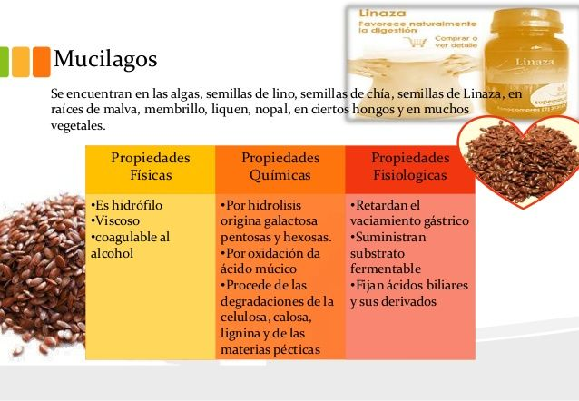 propiedades de la fibra dietetica