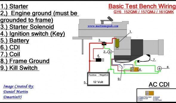 Cdi Wiring Diagram Elegant 4 Wire Ignition Switch Diagram Atv New In 2020