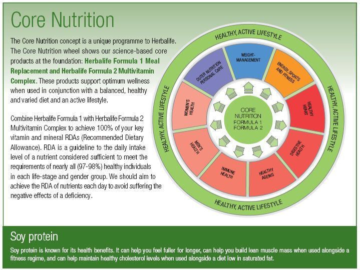 Herbalife Core Products | Try Herbal - Buy Herbalife Products ...