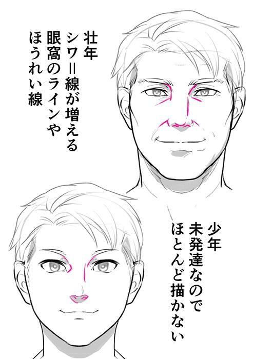 男性らしく見えるポイントって イケメン男性キャラの描き方 顔編 いちあっぷ 鼻の絵 スケッチのコツ 目 描き方