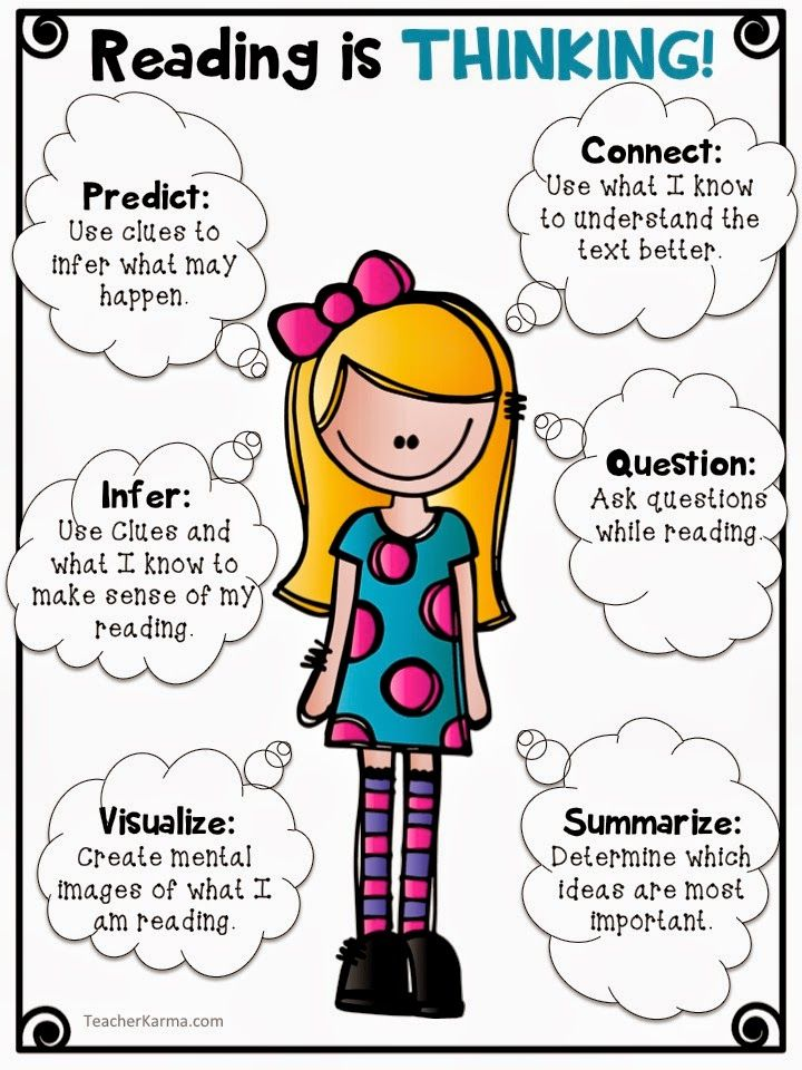 Reading Strategies to Improve comprehension TeacherKarma.com
