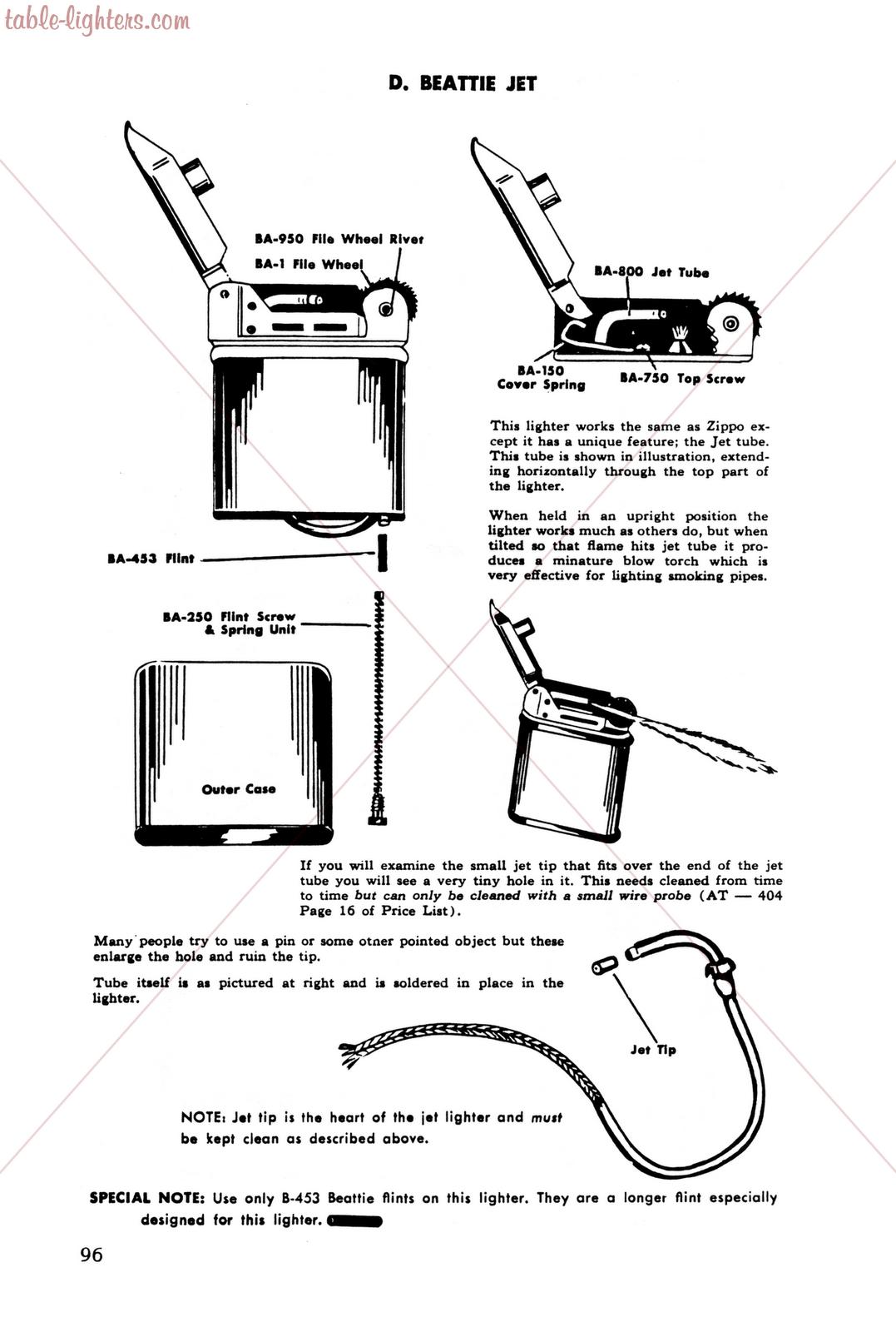 Antique Lighter Repair