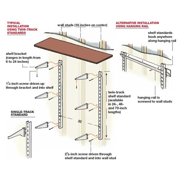 How To Install Wall-Mounted Shelves