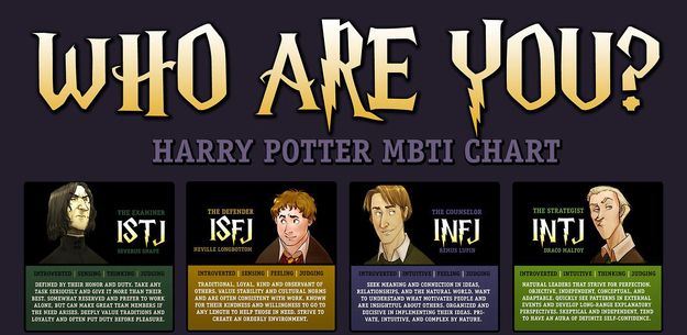 Which Harry Potter Character Best Fits Your Personality Type Harry Potter Personality Harry Potter Characters Potter