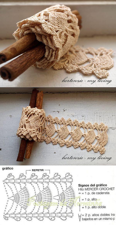 КАЙМА ОБВЯЗКА КРАЯ   crochet   Pinterest   Ganchillo, Tejido y Puntadas