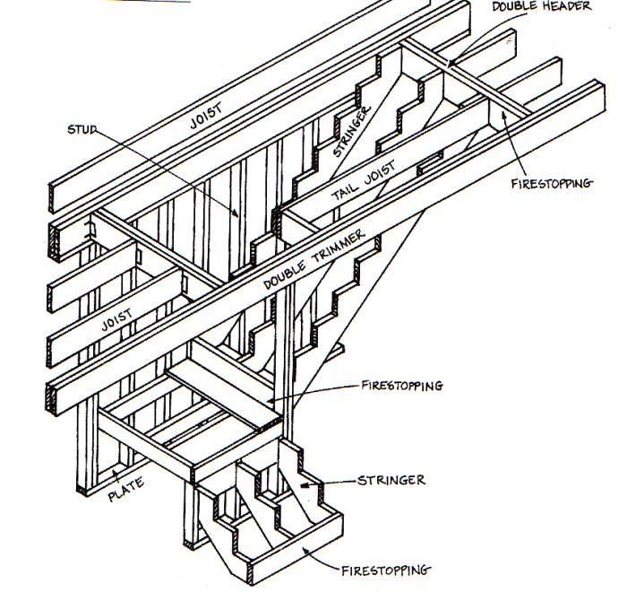 framing for exterior wood stairs - Google Search | Projects to Try ...