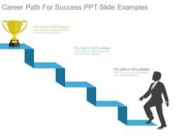 image result for career ladder template tahir pinterest career