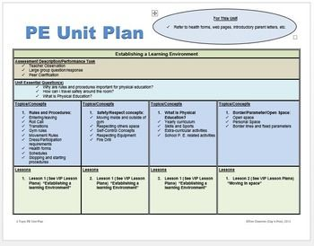Physical Education Unit Plan  Ready To Use Planning Templates
