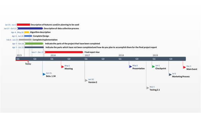 Clinical Trial Project Template Easily Made With Free Powerpoint Timeline Maker Office Timel Timeline In Powerpoint Project Timeline Template Office Timeline