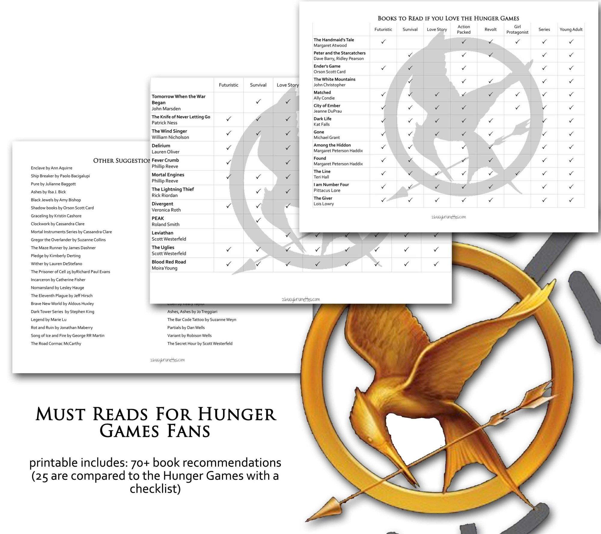 Must Reads If You Love The Hunger Games Take Two