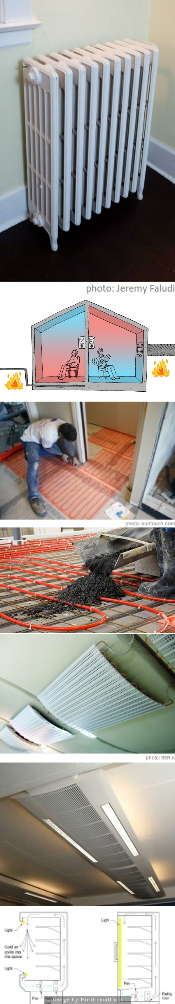 Radiant Heating and Cooling 14 Shopping Heating