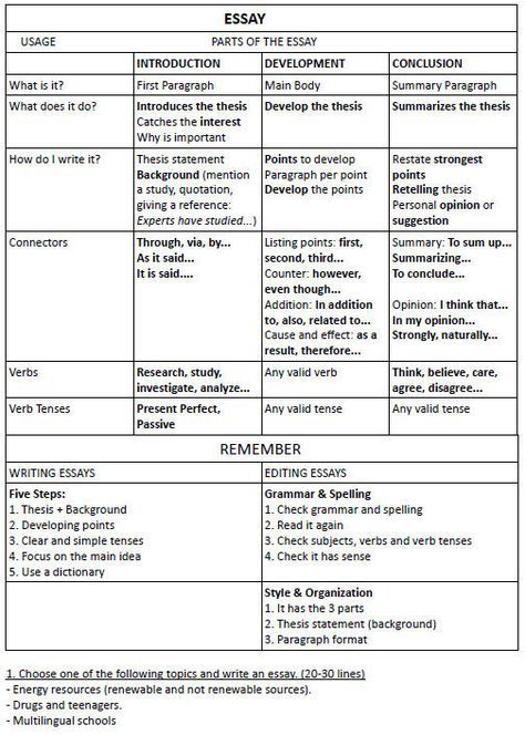 How To Write An Essay (+exercise) This is an excellent site - how do i write resume
